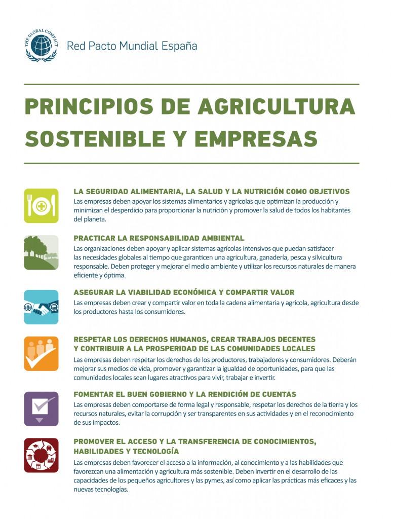 Principios Agricultura Sostenible