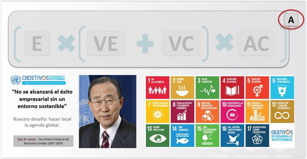 Exito y sostenibilidad7