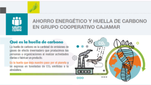 Ahorro energético y huella de carbono en Grupo Cooperativo Cajamar