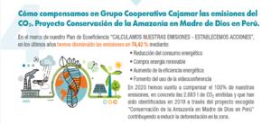 Cómo compensamos en Grupo Cooperativo Cajamar las emisiones del CO2